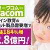 ワコム、オンライン教育のペンタブレット製品需要増で純利益184%増の62.8億円