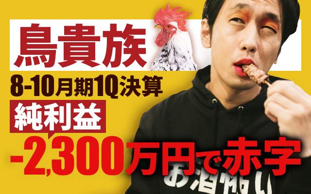 鳥貴族、8-10月期1Q決算は純利益-2,300万円で赤字