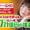 ダイドーグループHD、2022年1月期中間決算 純利益は36.1%増の17.71億円