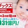 シダックス、2022年3月期1Q決算 純利益は5.31億円で赤字から黒字へ