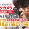 ビックカメラ、2021年8月期本決算 純利益は60.7%増の87.61億円で増益